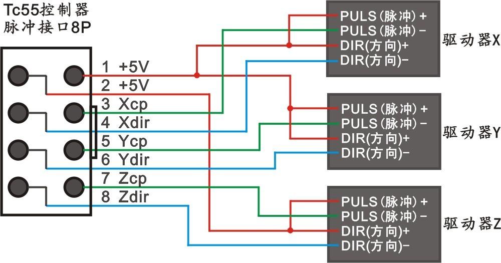 欧邦智能控制器接线图